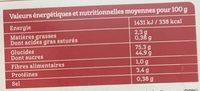La nonnette - Nutrition facts