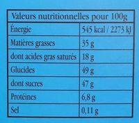 Les lapins gourmands Chocolat au lait Coeur Praliné Noisettes - Nutrition facts