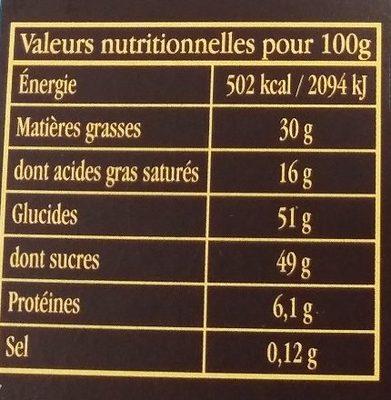 Les œufs grands pralinés noisettes-amandes - Informations nutritionnelles