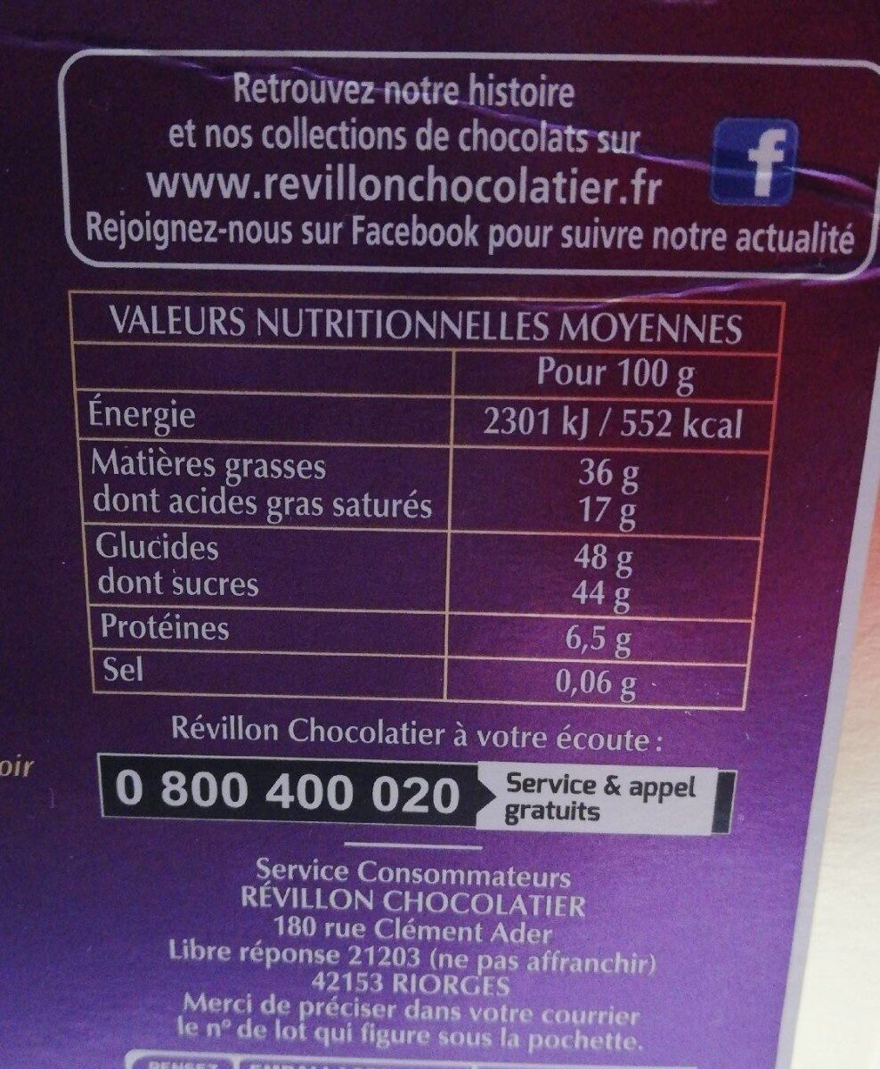 Papillotes pétards - Nutrition facts - fr