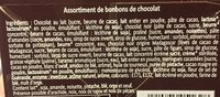 Chocolatier - Ingredients