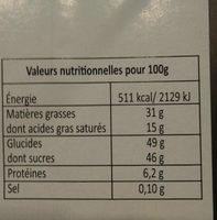 Assortiment de bonbons au chocolat - Informations nutritionnelles