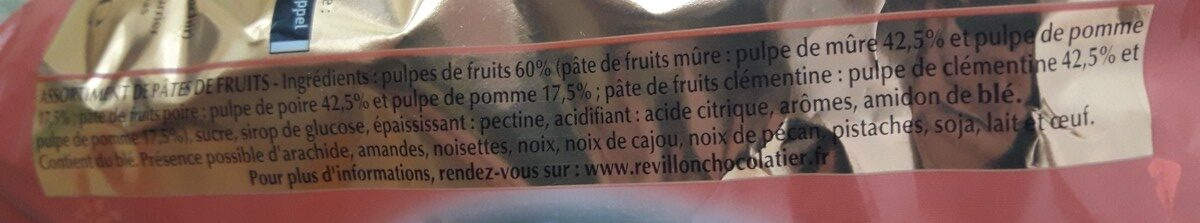 Pâtes de Fruits - Ingrediënten
