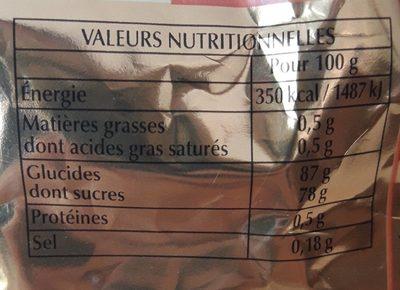 Pâtes de Fruits - Voedigswaarden