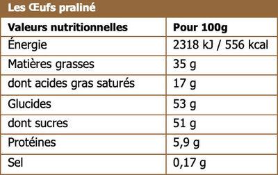 Les oeufs praliné - Valori nutrizionali - fr