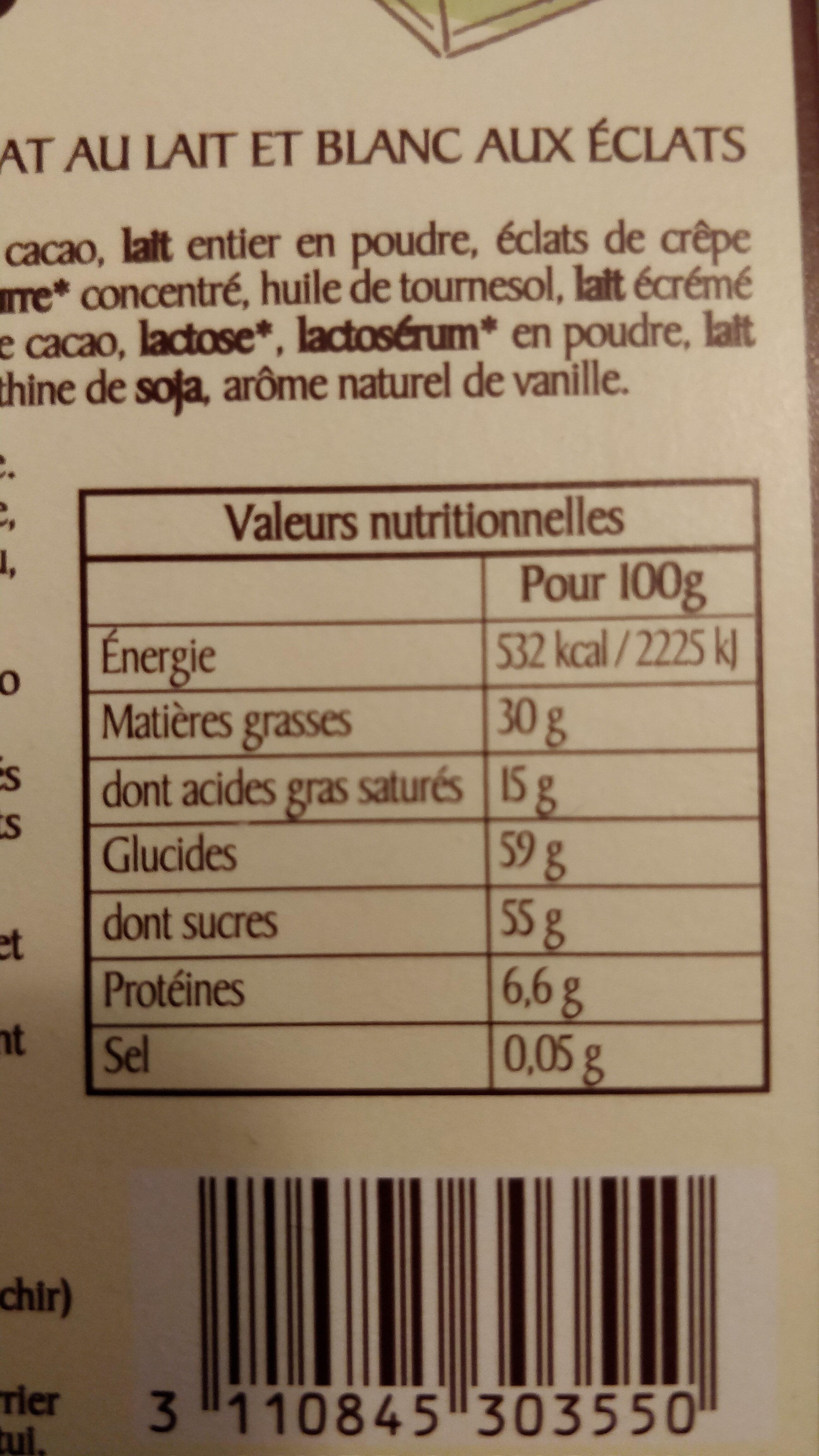 Friture - Voedingswaarden - fr