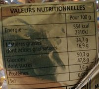 Les Papillotes - Nutrition facts - fr