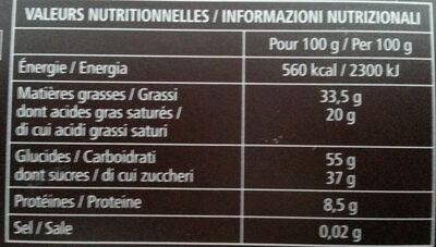 Sarments du Médoc - Nutrition facts