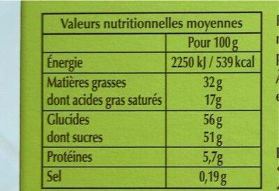 Trio de lapins lait - Valori nutrizionali - fr