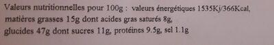 Brioche boule - Informations nutritionnelles - fr