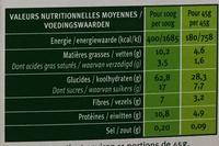Muesli chocolat - Voedingswaarden - fr