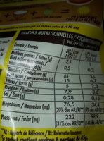 Crosti Oz Miel - Informations nutritionnelles