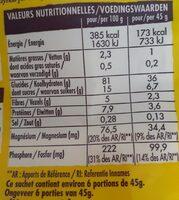 Crosti oz Miel - Informations nutritionnelles - fr