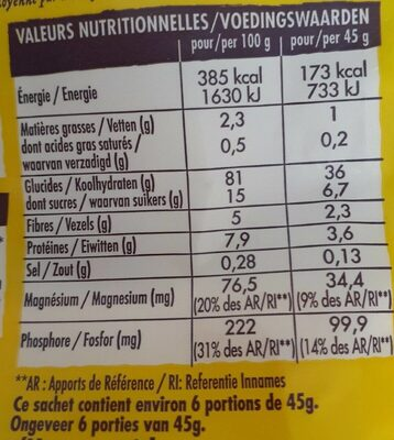 Crosti oz Miel - Nutrition facts