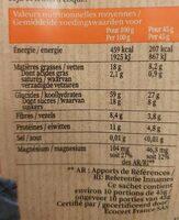 Favrichon intensément tonifiant - Nutrition facts - fr