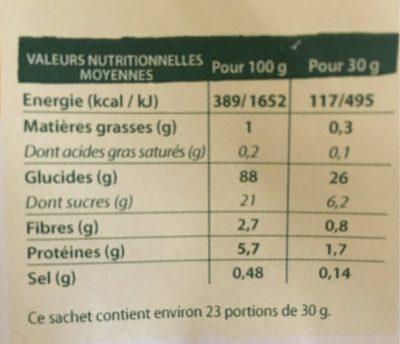 Crosti Boules Miel - Valori nutrizionali
