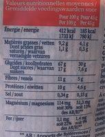 L'original - Informations nutritionnelles - fr