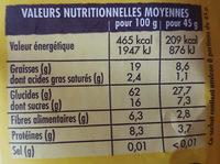 Muesli bio croustillant amande vanille - Informations nutritionnelles