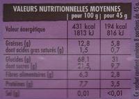 Muesli Bio Croustillant Superfruits - Informations nutritionnelles - fr
