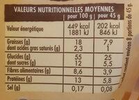 Muesli bio pepites & flocons graines anciennes - Nutrition facts - fr