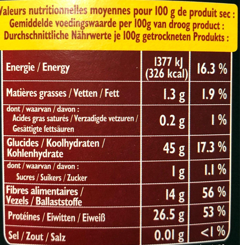 Lentille Verte du Puy AOC AOP - Voedigswaarden