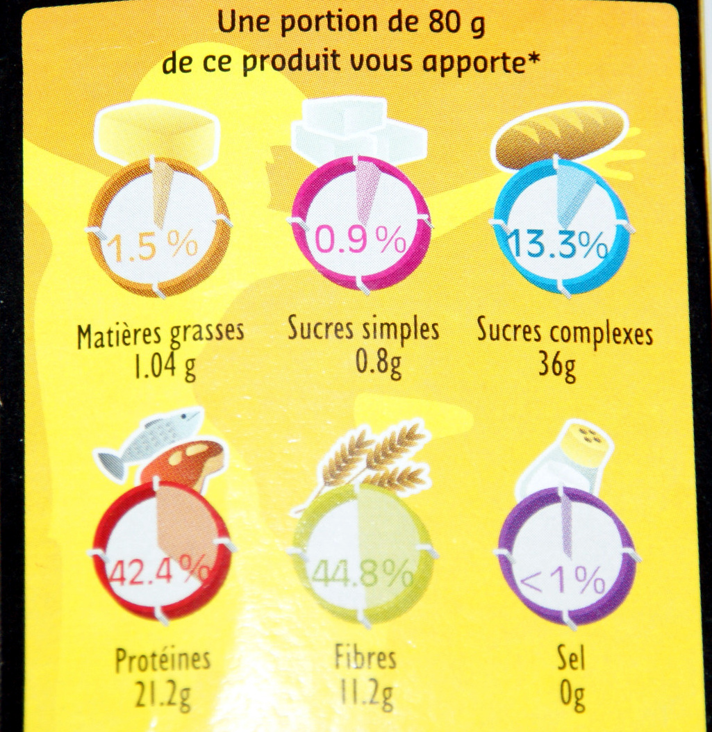 Lentille verte du Puy - AOC - AOP - 500 g - Sabarot - Voedingswaarden - fr