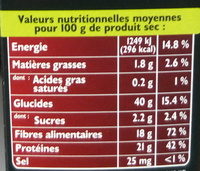 Haricots rouges - Nutrition facts