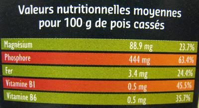 Pois cassés de France Sabarot - Informations nutritionnelles