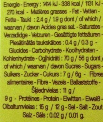 Petit épeautre - Valori nutrizionali - fr