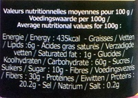 Mélange forestier - Informations nutritionnelles