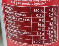 Framboises - Voedingswaarden - fr