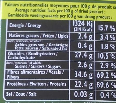 Lentilles vertes - Voedingswaarden - fr