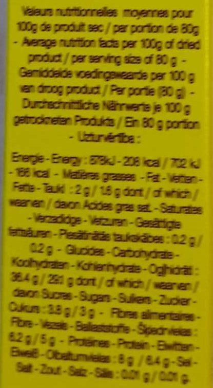 Quinoa et Boulgour - Informations nutritionnelles