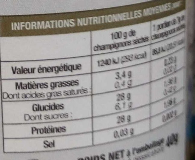 Cèpes séchés extra - Nutrition facts