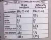 Cèpes Extra - Nutrition facts