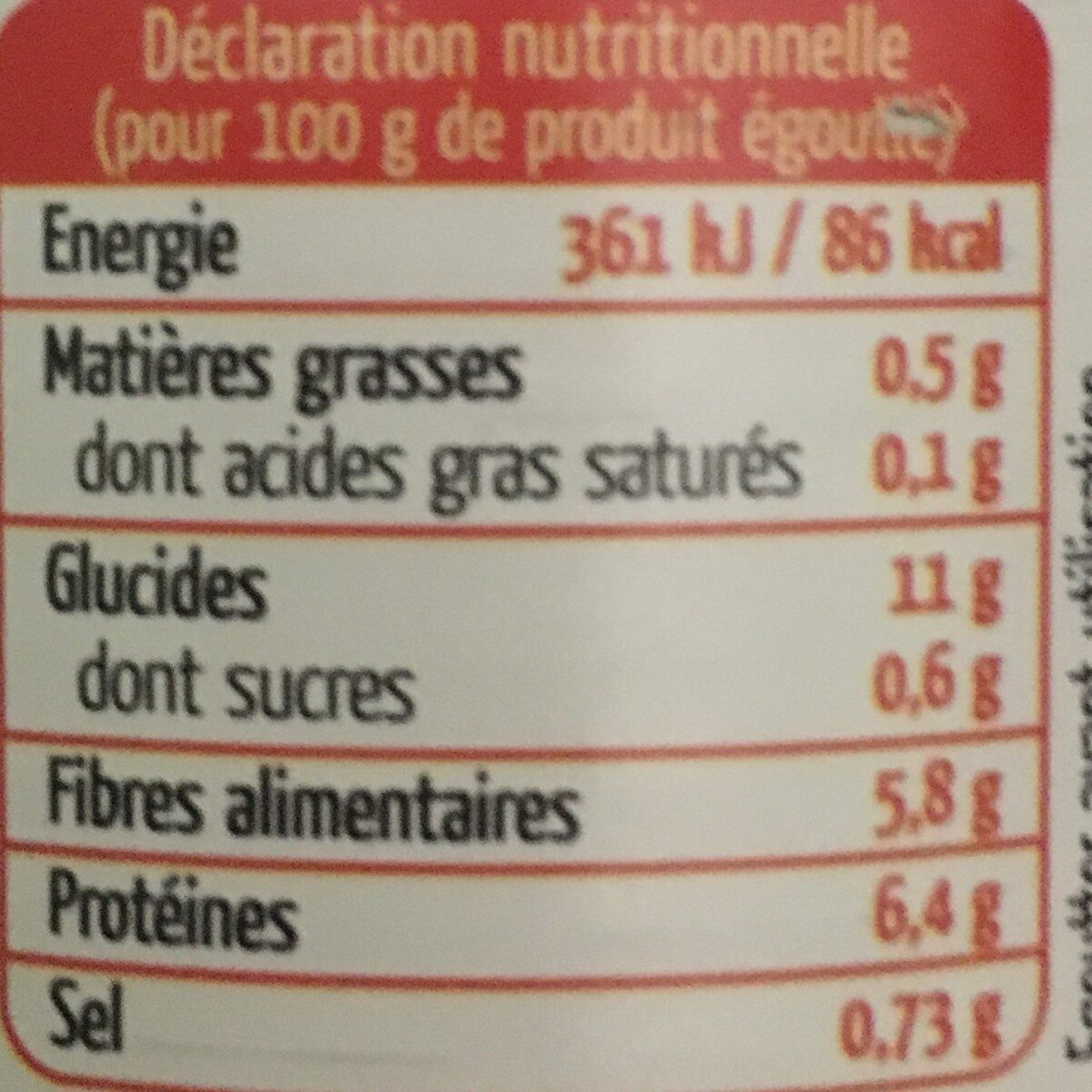 Haricots blancs - Voedingswaarden - fr