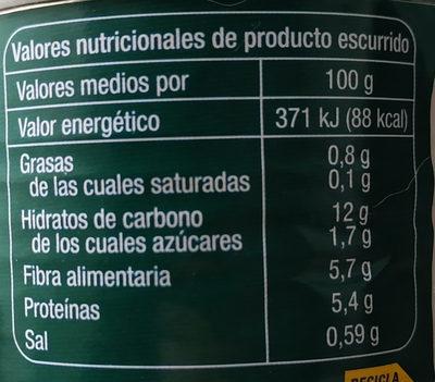 Guisantes muy finos - Información nutricional