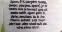 Ratatouille - Ingrédients