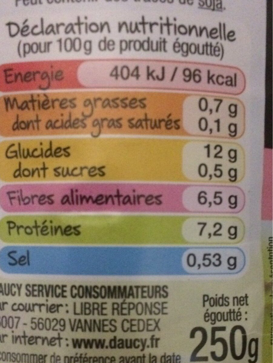 Haricots rouge - Nutrition facts