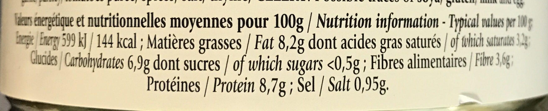 Haricots lingots aux saucisses de Toulouse - Voedingswaarden - fr