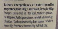 Rillettes de canard - Nutrition facts - fr