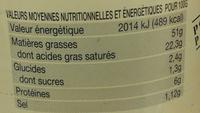 Bloc de foie gras de canard avec morceaux - Nutrition facts