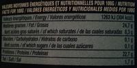 Confit de canard 4/5 cuisses - Informations nutritionnelles