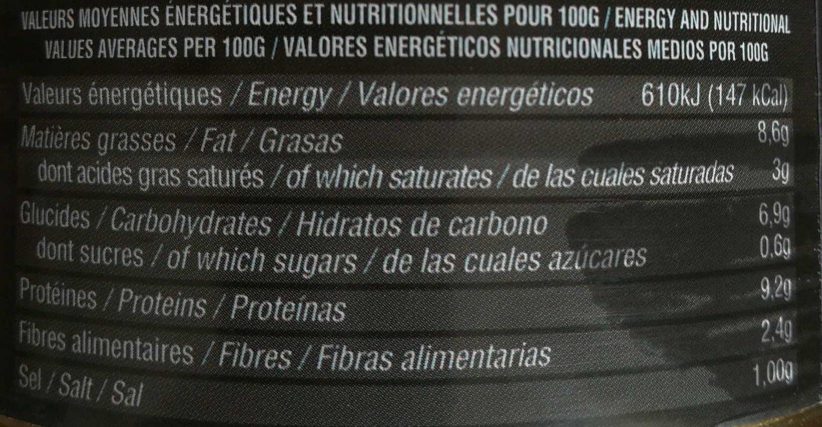 Saucisses de Toulouse aux lentilles sauce cuisinée à la graisse de canard - Informations nutritionnelles