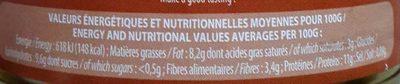 Cassoulet au Canard - Voedingswaarden - fr