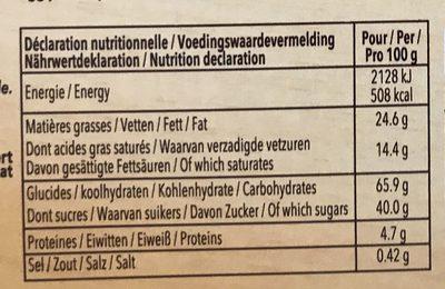 Namur - Informations nutritionnelles