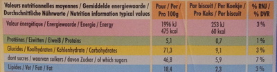 DéliChoc - Nutrition facts