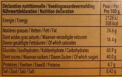 Delacre namur - Voedingswaarden