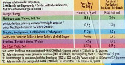 Delichoc Biscuits recouverts d'une tablette de chocolat au lait - Nährwertangaben - de