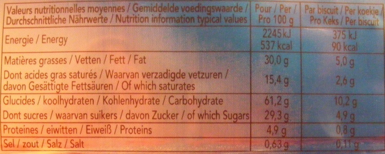 Delacre sprits chocolat lait - Informations nutritionnelles - fr